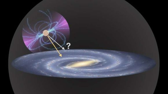 Galileo's Experiment with a New Twist to Understand Dark Matter: Schematic image of a pulsar, falling in the gravitational field of the Milky Way. The two arrows indicate the direction of the attractive forces, towards the standard matter—stars, gas, etc. (yellow arrow) and towards the spherical